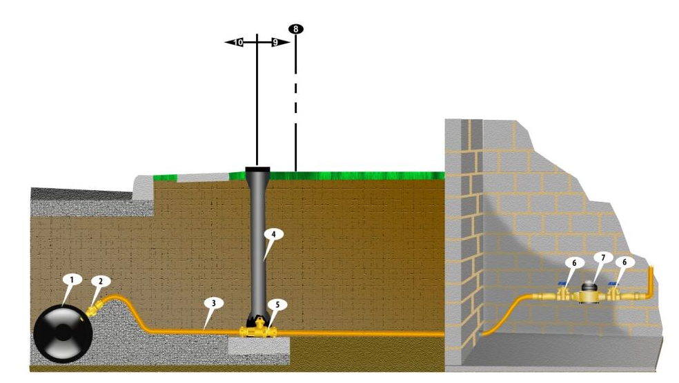 Natural Gas Curb Valve